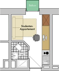 wohnenhoch3_studentenwohnung1